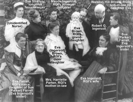Ingersoll and his Extended Family, c. 1892